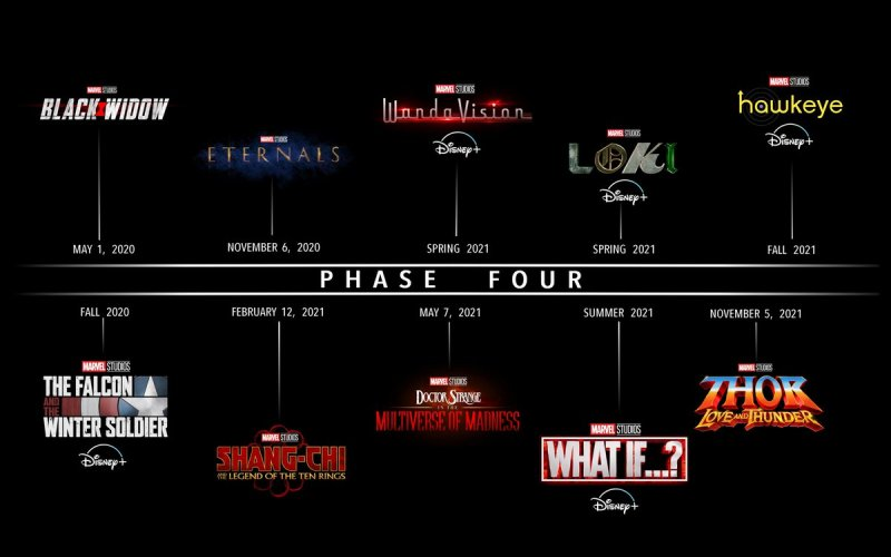 marvel fase 4 lista film